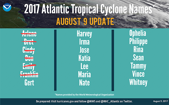 GRAPHIC-2017%20August%20hurricane%20outlook%20update_names-NOAA-700x435-Landscape.png